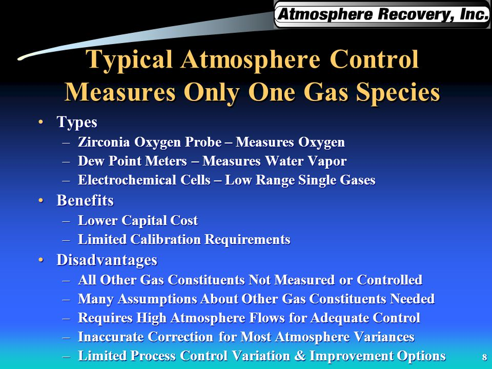 Typical Atmosphere Control Measures Only One Gas Species