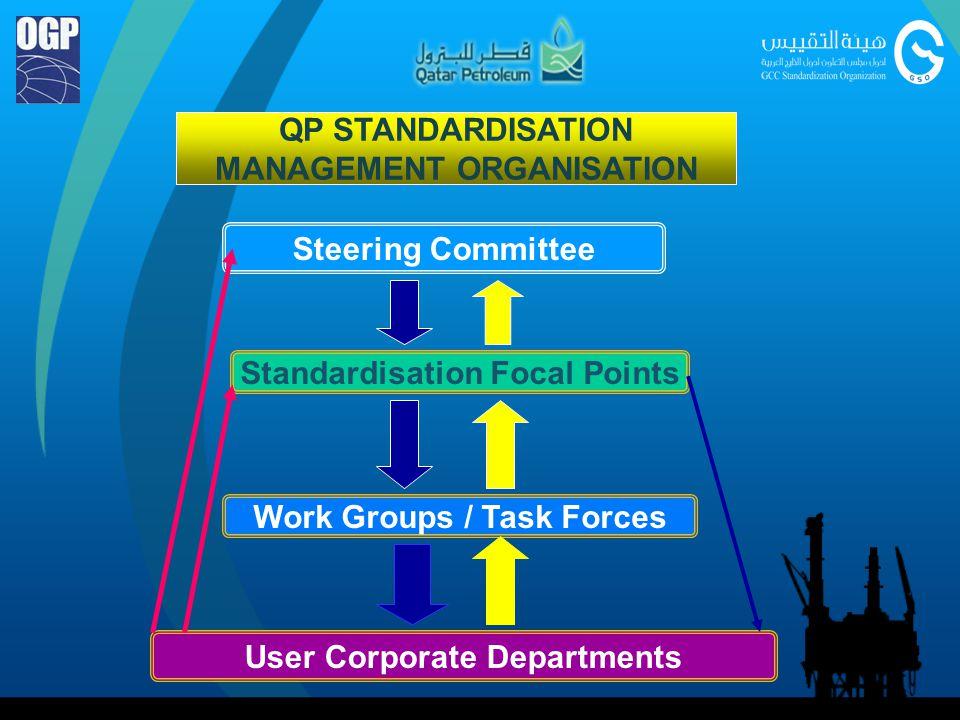 QP STANDARDISATION MANAGEMENT ORGANISATION