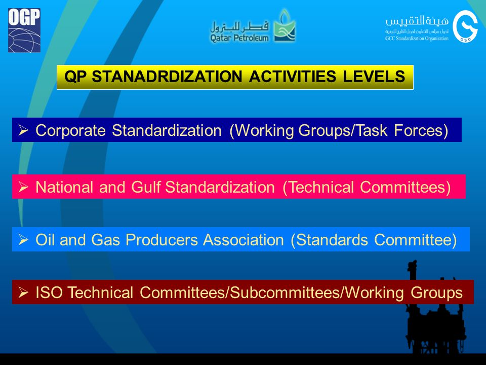 QP STANADRDIZATION ACTIVITIES LEVELS