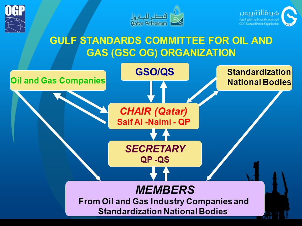 MEMBERS GULF STANDARDS COMMITTEE FOR OIL AND GAS (GSC OG) ORGANIZATION