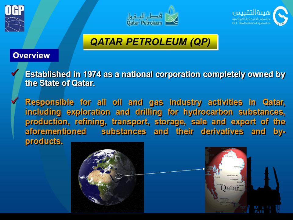 QATAR PETROLEUM (QP) Overview