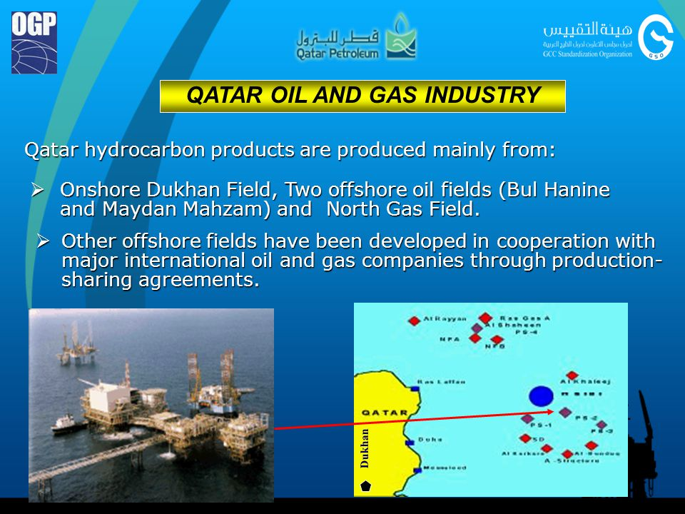 QATAR OIL AND GAS INDUSTRY
