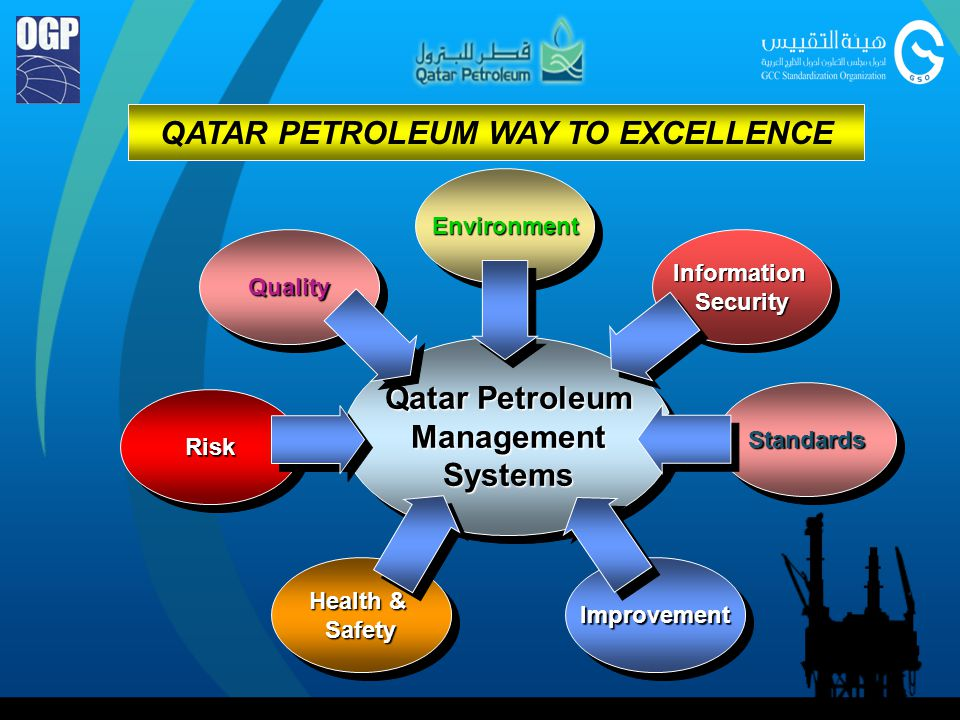 QATAR PETROLEUM WAY TO EXCELLENCE