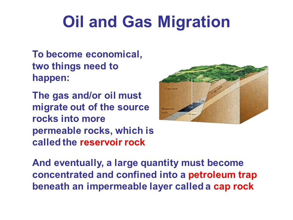 Oil and Gas Migration To become economical, two things need to happen: