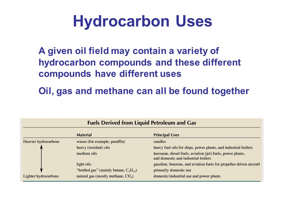 Hydrocarbon Uses A given oil field may contain a variety of hydrocarbon compounds and these different compounds have different uses.