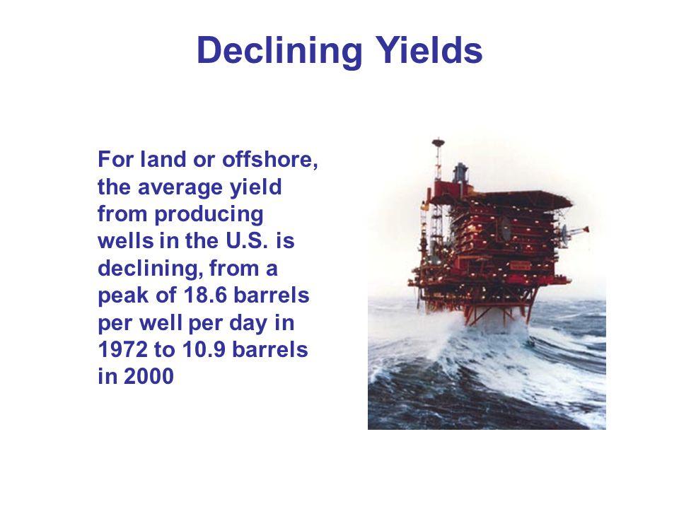 Declining Yields