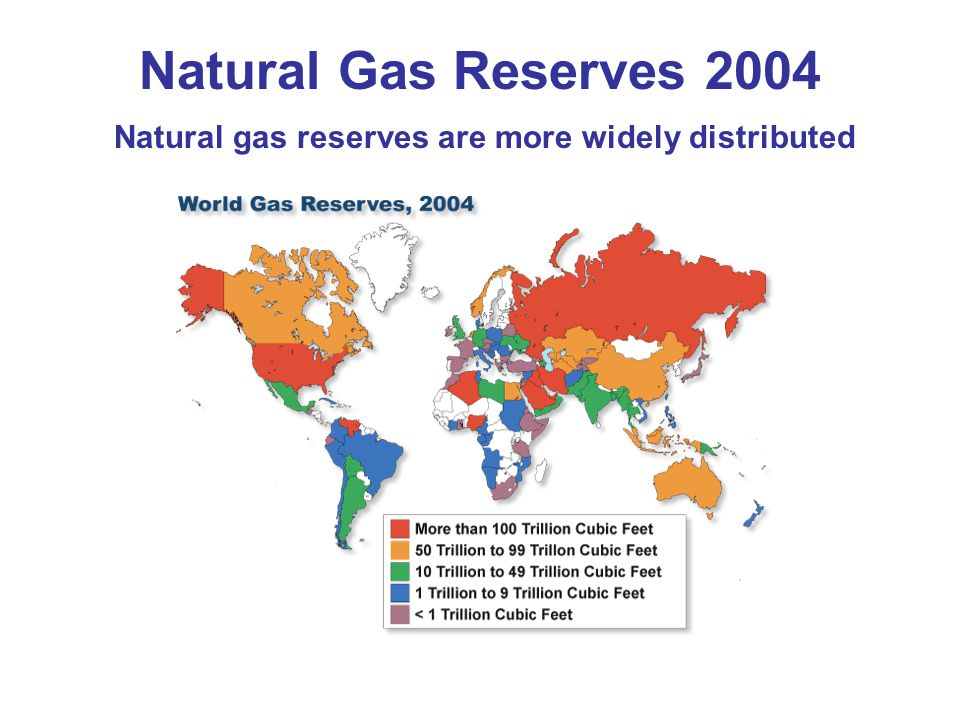 Natural Gas Reserves 2004 Natural gas reserves are more widely distributed