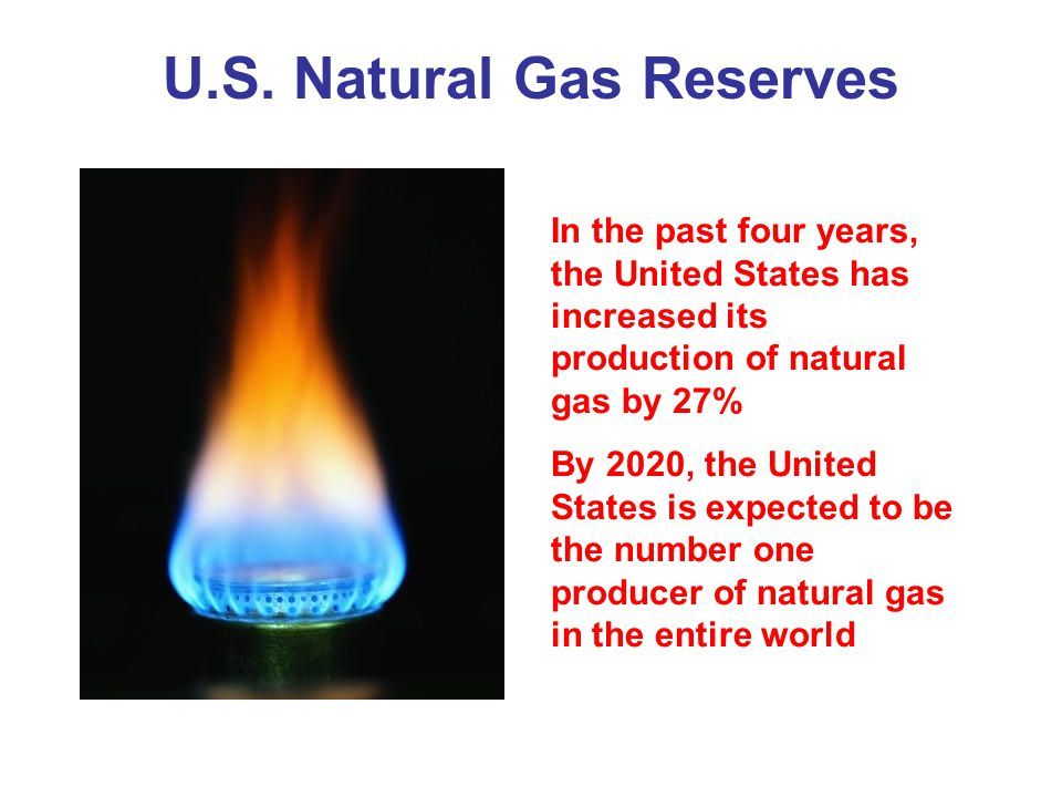 U.S. Natural Gas Reserves