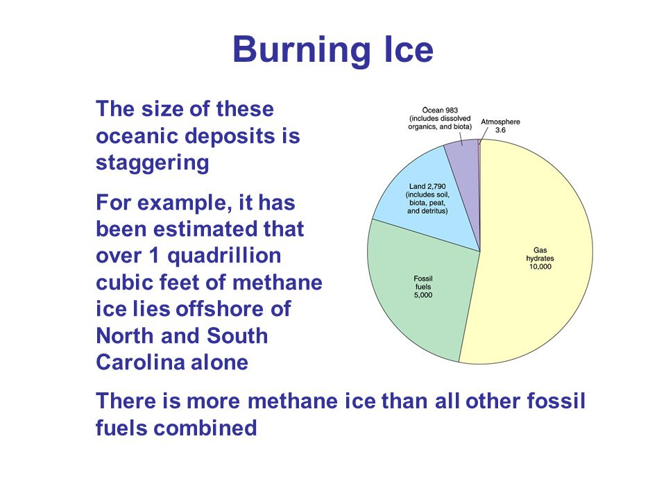 Burning Ice The size of these oceanic deposits is staggering