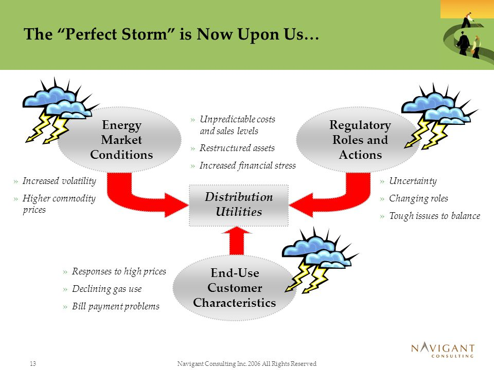 The Perfect Storm is Now Upon Us…