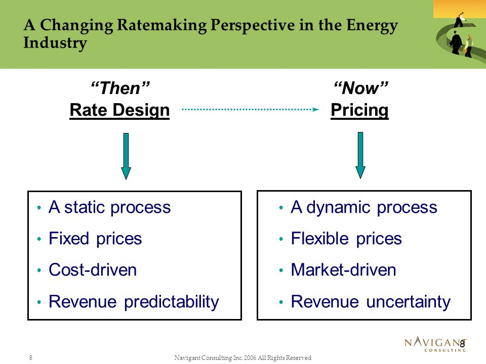A Changing Ratemaking Perspective in the Energy Industry