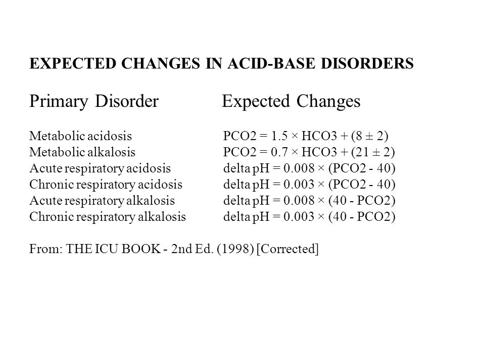 Primary Disorder Expected Changes