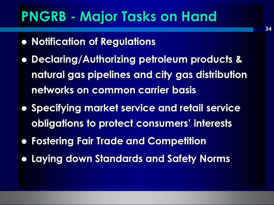 PNGRB - Major Tasks on Hand