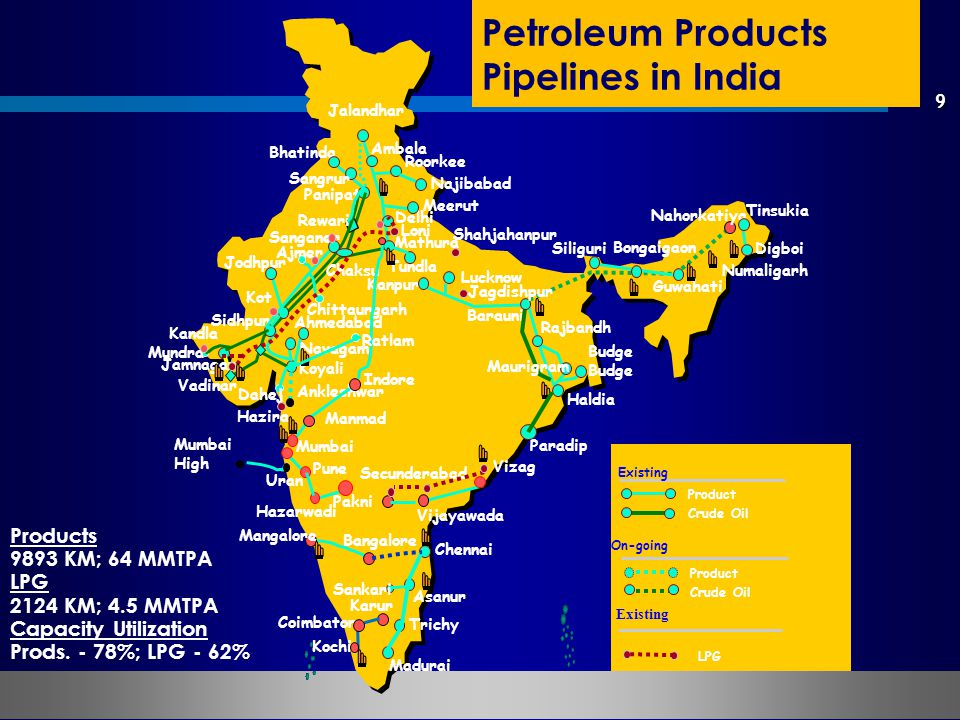 Petroleum Products Pipelines in India