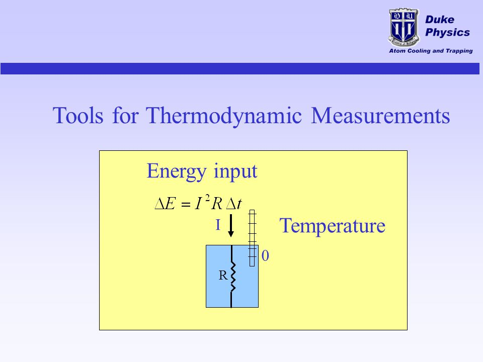 Tools for Thermodynamic Measurements