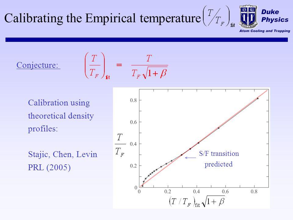 Calibrating the Empirical temperature
