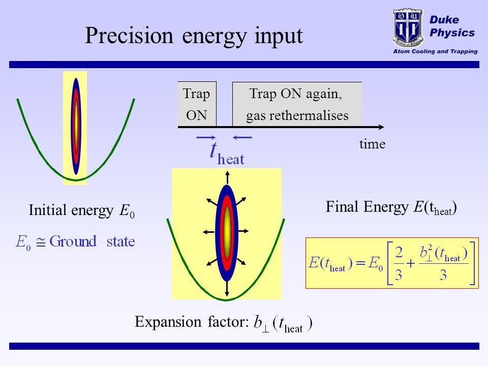 Precision energy input