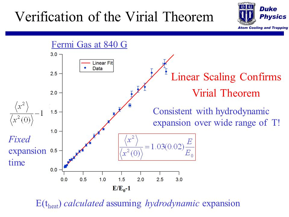Verification of the Virial Theorem