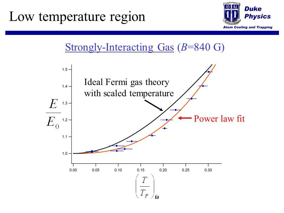 Low temperature region
