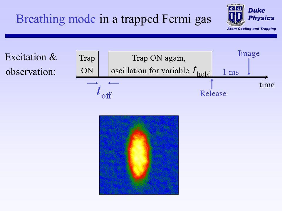 Breathing mode in a trapped Fermi gas