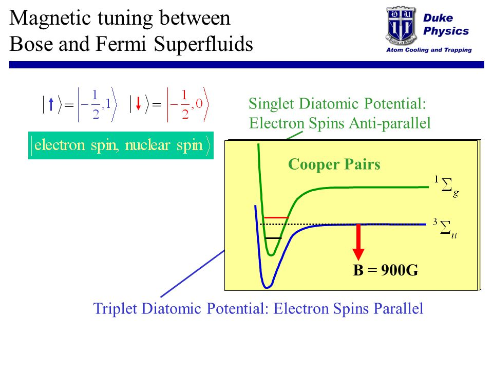 Magnetic tuning between Bose and Fermi Superfluids