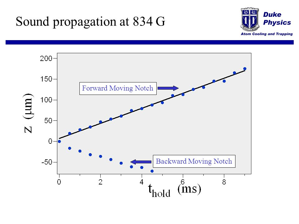 Sound propagation at 834 G Forward Moving Notch Backward Moving Notch