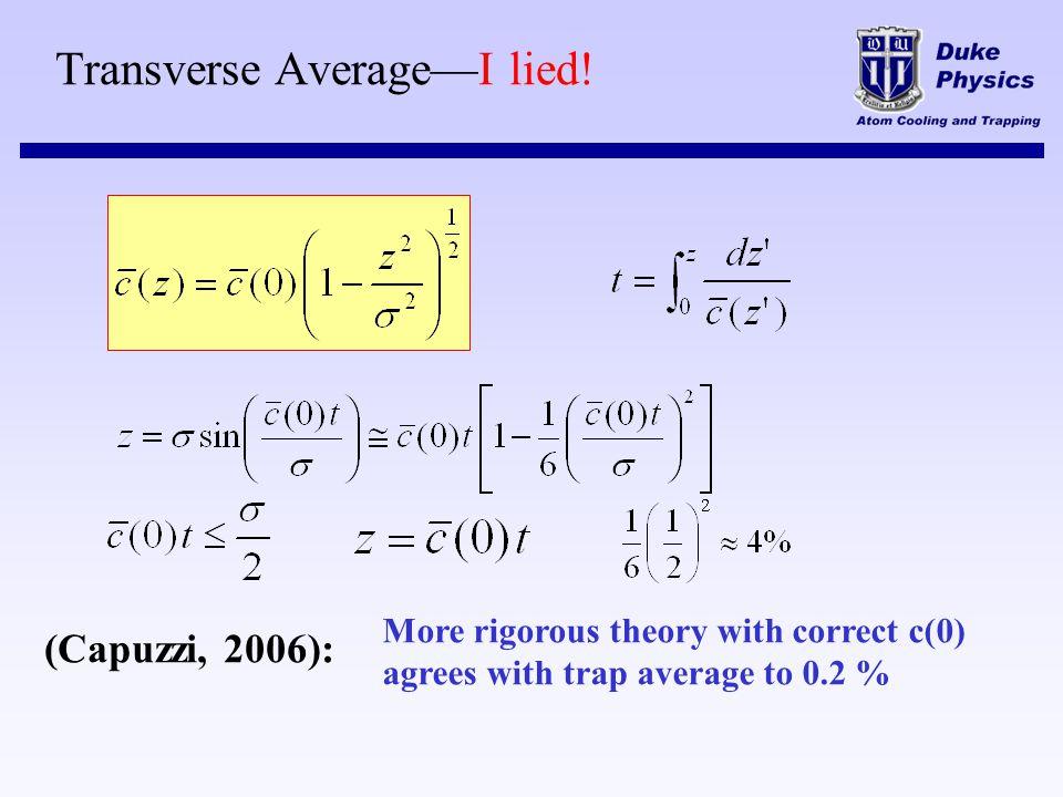 Transverse Average—I lied!