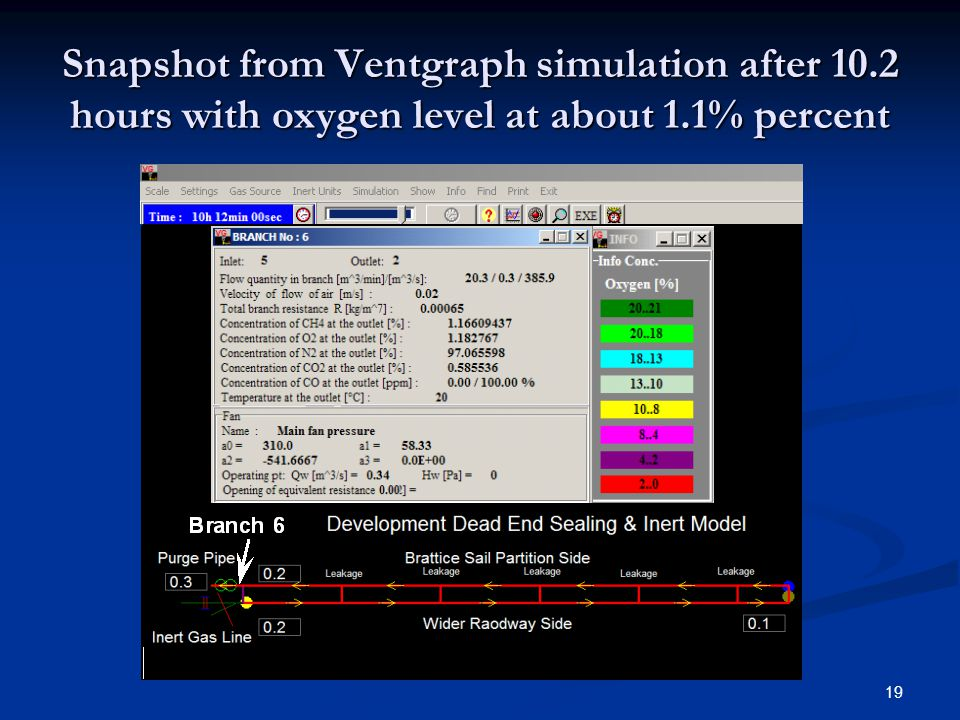 Snapshot from Ventgraph simulation after 10