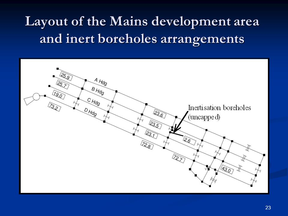 Layout of the Mains development area and inert boreholes arrangements