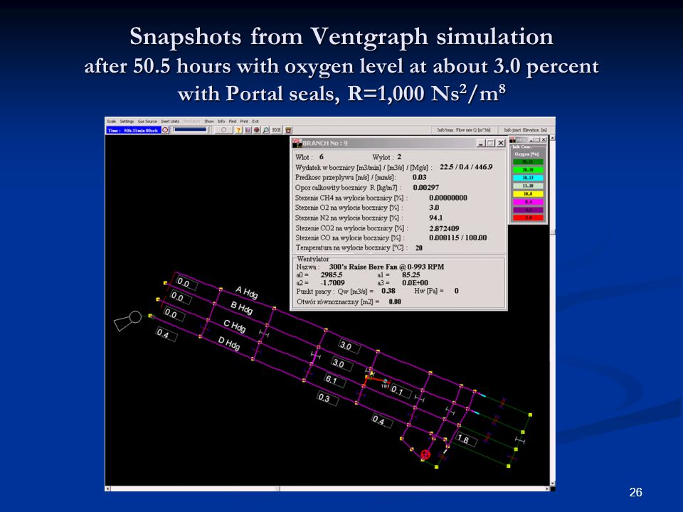 Snapshots from Ventgraph simulation after 50