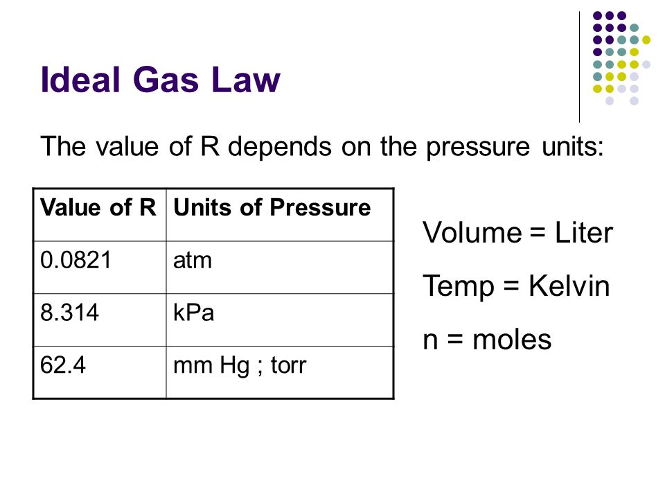 Ideal Gas Law Volume = Liter Temp = Kelvin n = moles