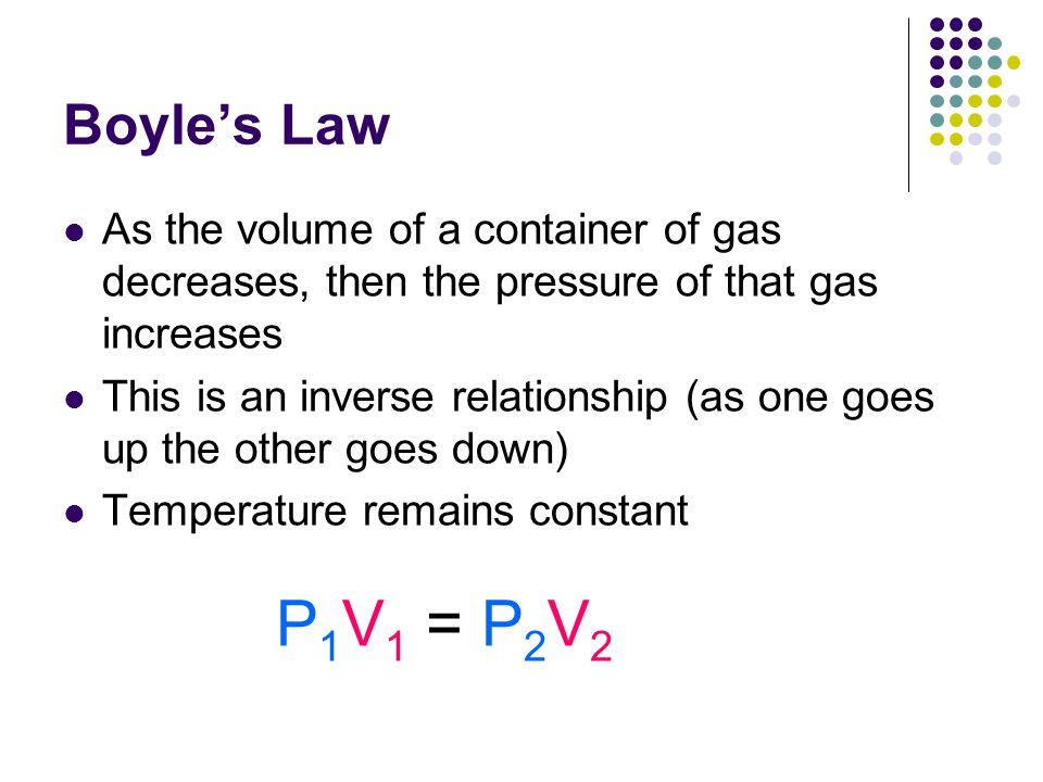 Boyle's Law As the volume of a container of gas decreases, then the pressure of that gas increases.