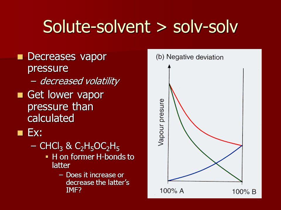 Solute-solvent > solv-solv