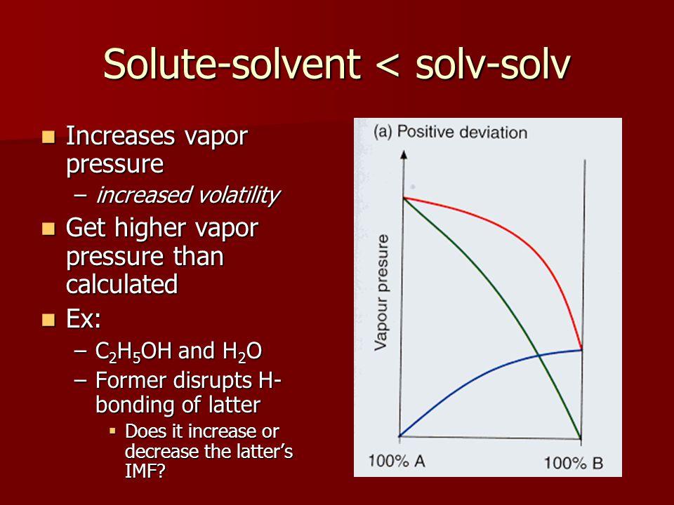 Solute-solvent < solv-solv