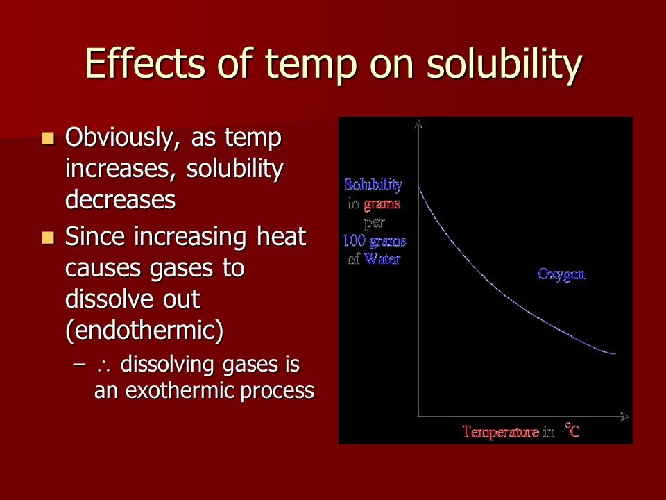 Effects of temp on solubility