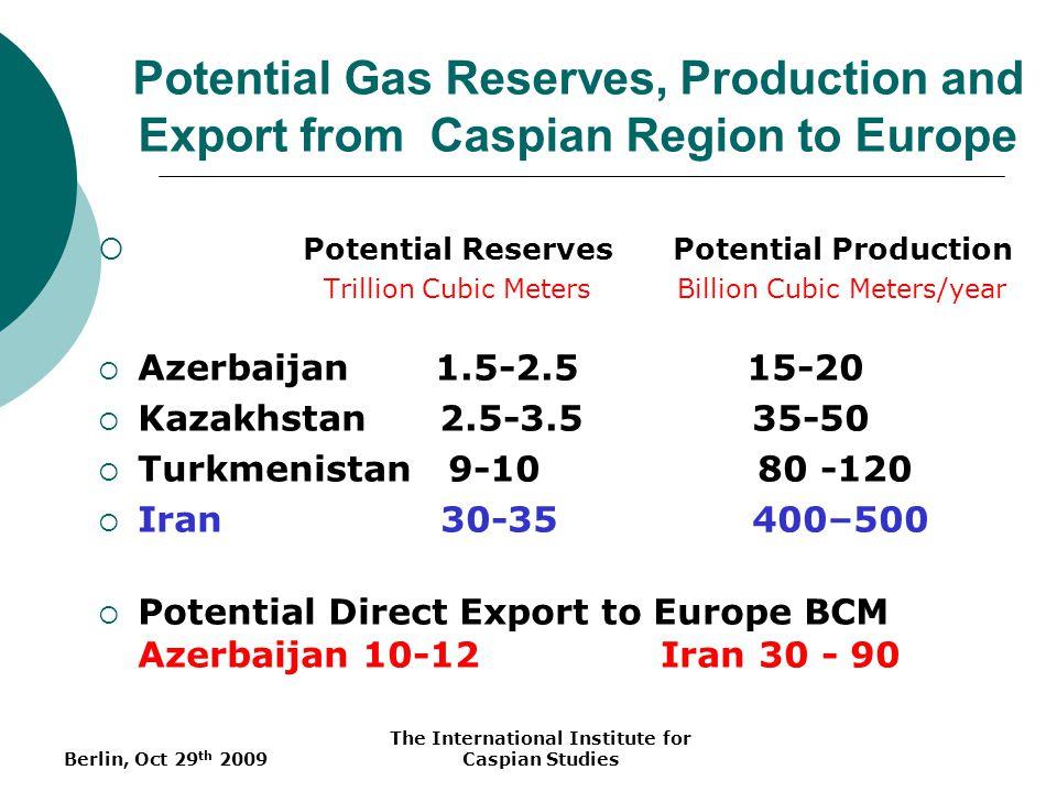 The International Institute for Caspian Studies