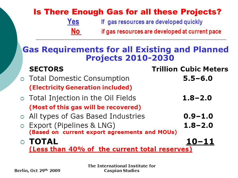 Gas Requirements for all Existing and Planned Projects 2010-2030