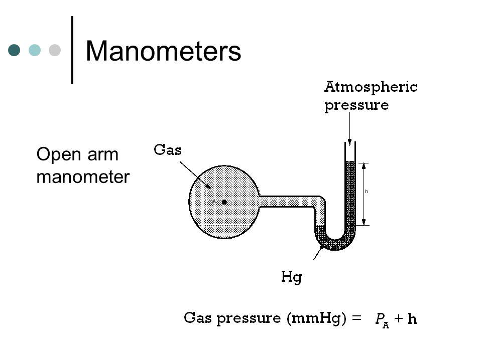 Manometers Open arm manometer