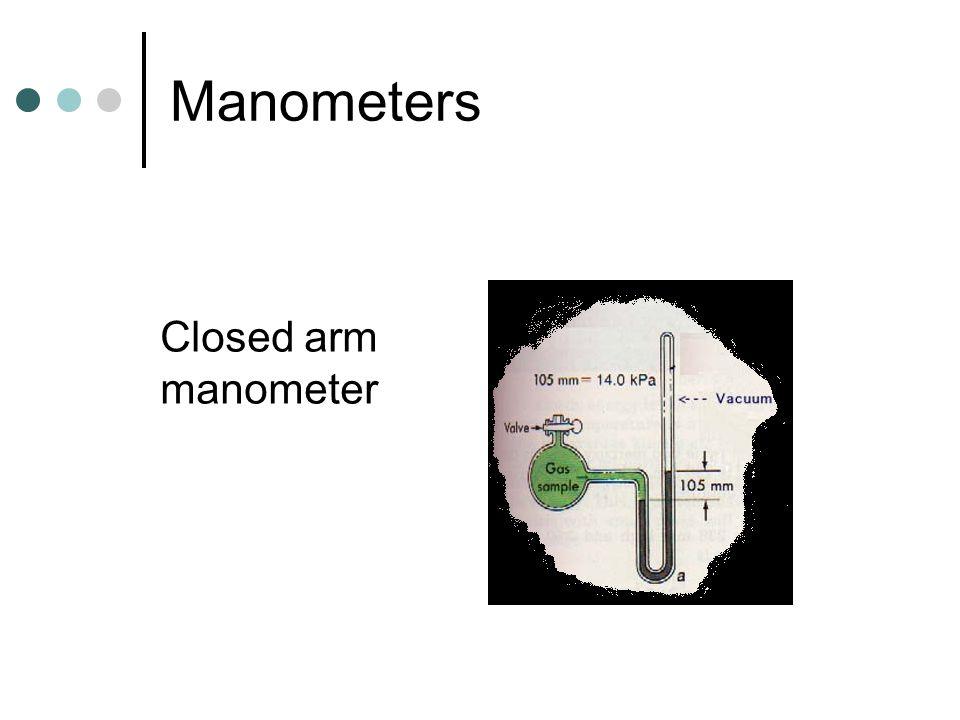 Manometers Closed arm manometer