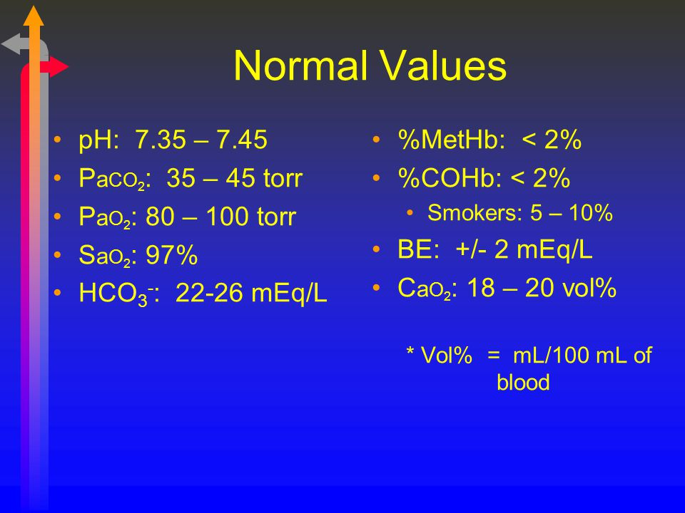Normal Values pH: 7.35 – 7.45 PaCO2: 35 – 45 torr PaO2: 80 – 100 torr