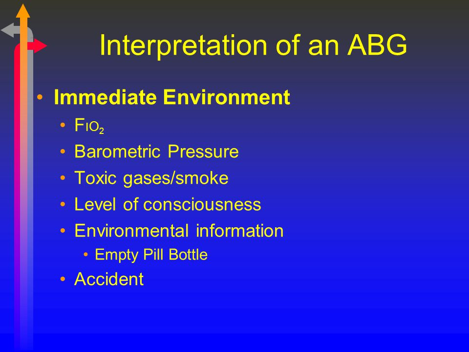 Interpretation of an ABG