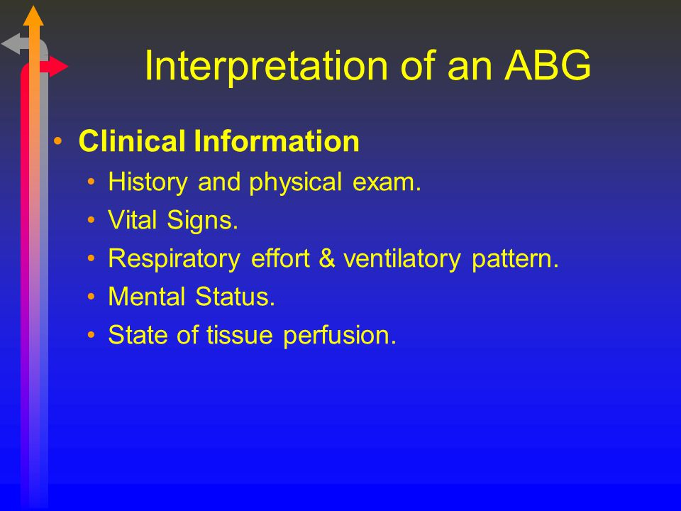 Interpretation of an ABG