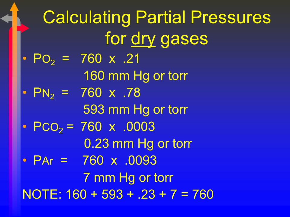 Calculating Partial Pressures for dry gases