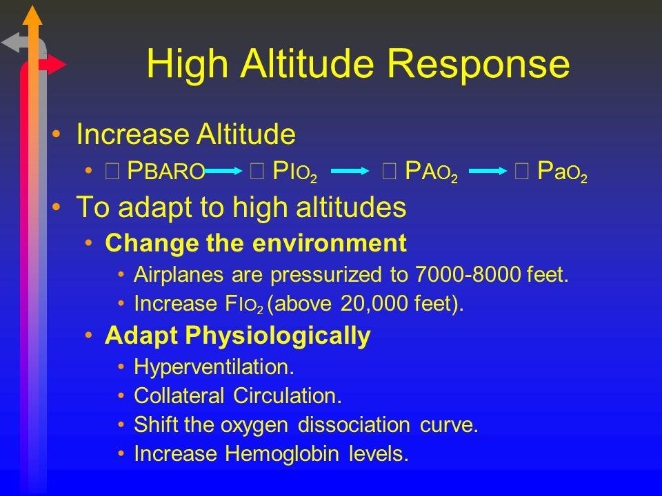High Altitude Response
