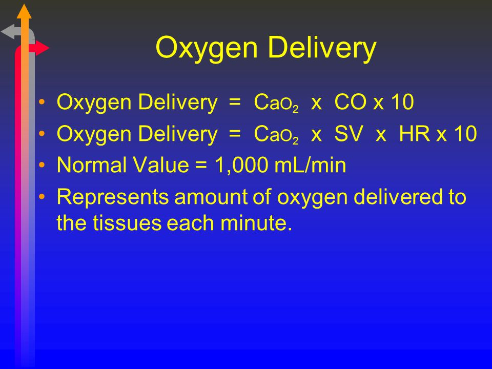 Oxygen Delivery Oxygen Delivery = CaO2 x CO x 10