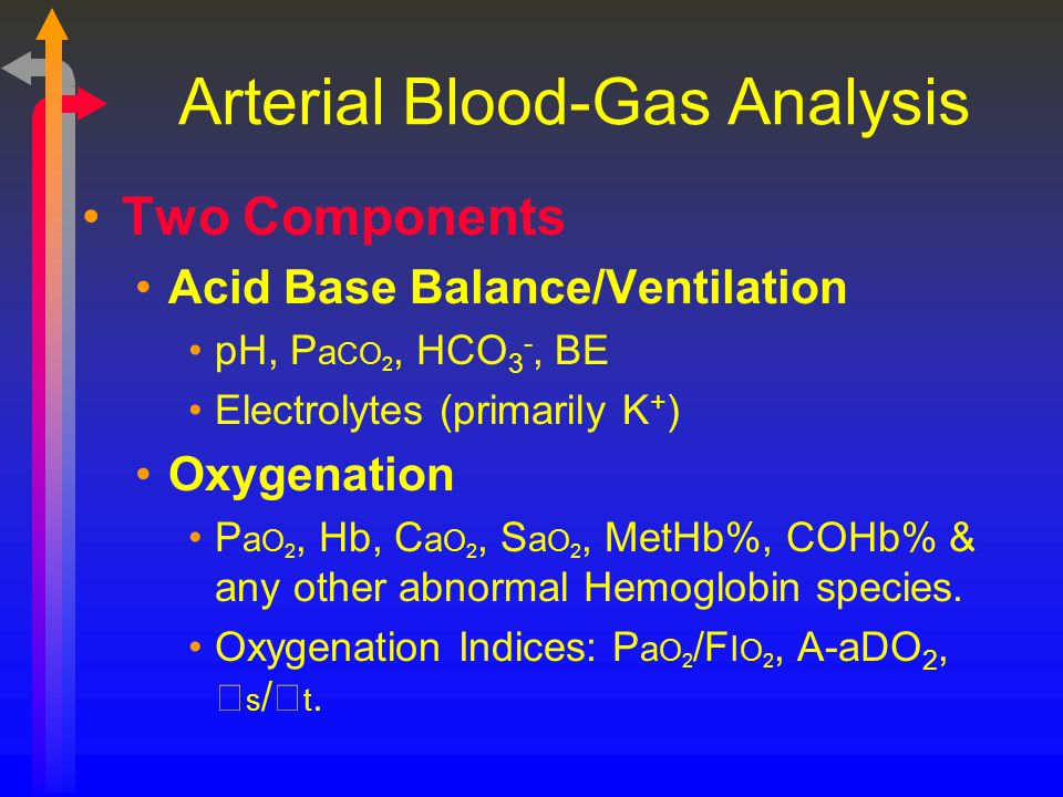 Arterial Blood-Gas Analysis