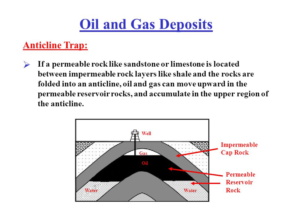 Oil and Gas Deposits Anticline Trap: