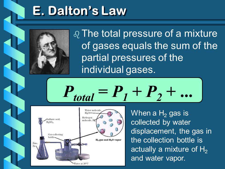 Ptotal = P1 + P2 + ... E. Dalton's Law
