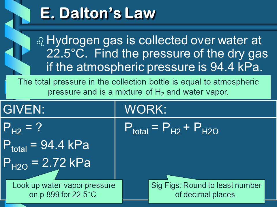 E. Dalton's Law Hydrogen gas is collected over water at 22.5°C. Find the pressure of the dry gas if the atmospheric pressure is 94.4 kPa.