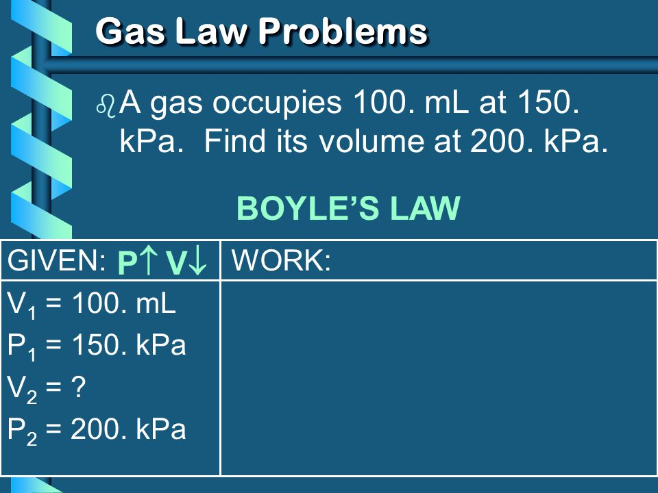 Gas Law Problems A gas occupies 100. mL at 150. kPa. Find its volume at 200. kPa. BOYLE'S LAW. GIVEN:
